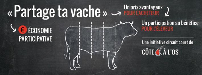 KickStarter : campagne de financement Partage Ta Vache