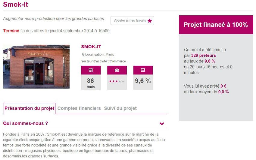 Smok-it emprunte 75 000 euros via Unilend